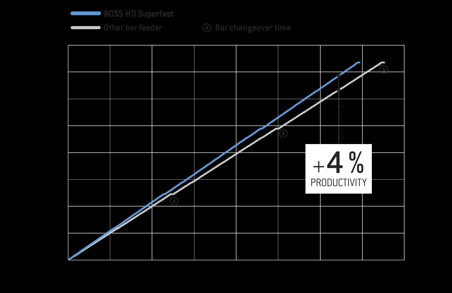 Infografica tecnologia superveloce Iemca